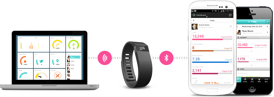 fitbit force синхронизация