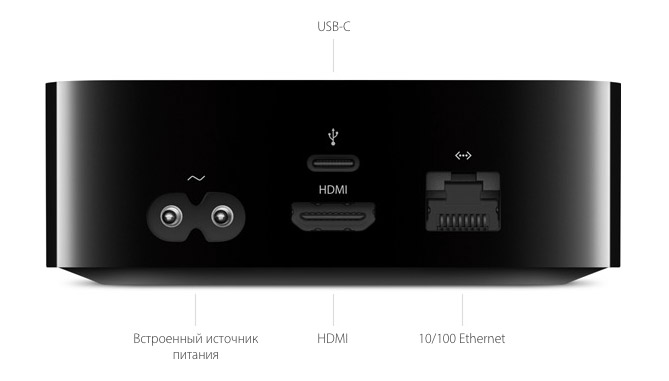 apple-tv-4-ports